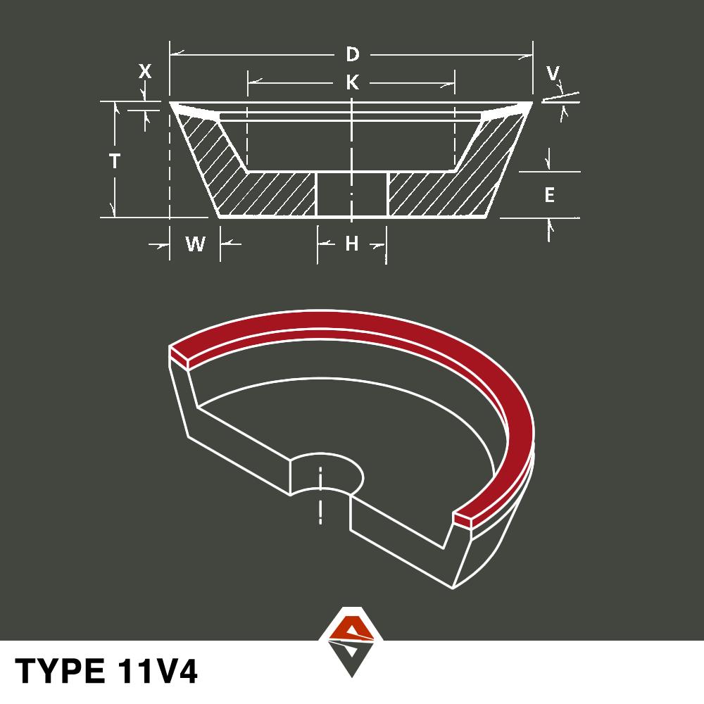 TYPE 11V4