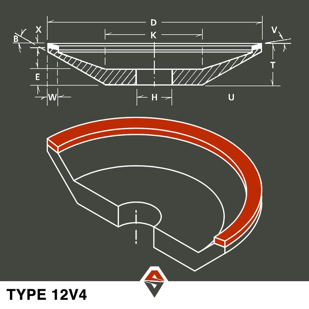 TYPE 12V4