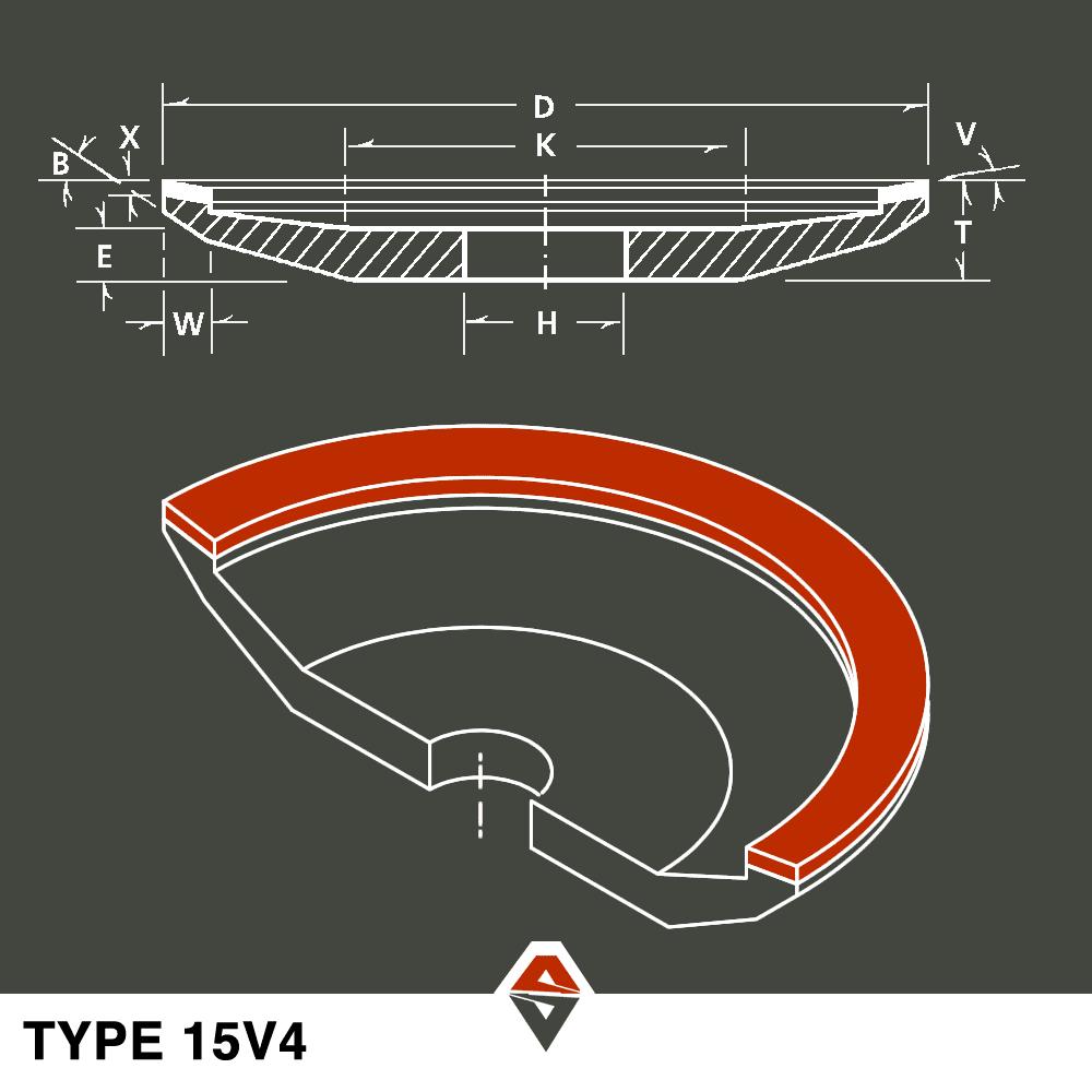 TYPE 15V4