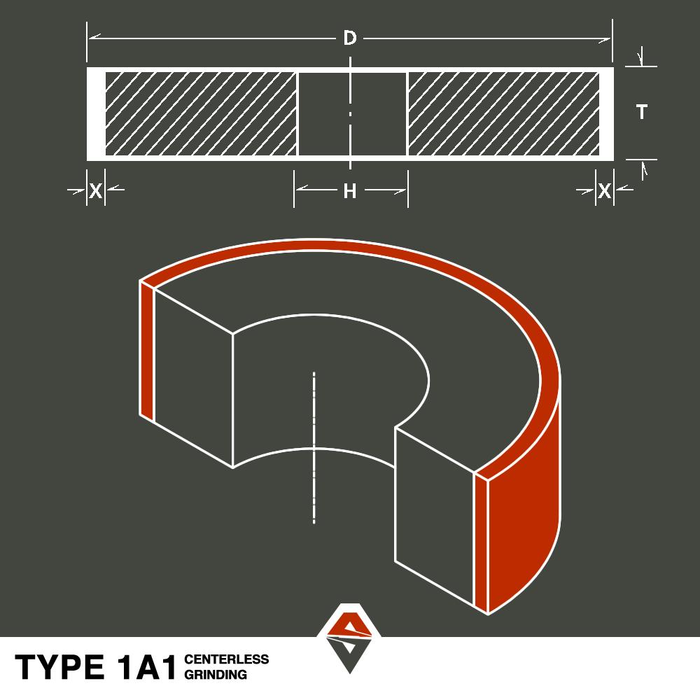 TYPE 1A1 C/G