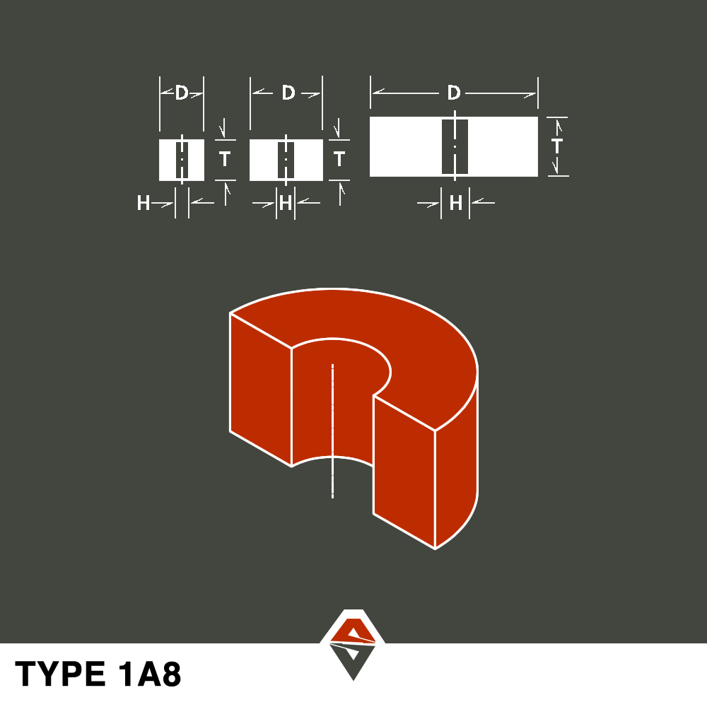 TYPE 1A8
