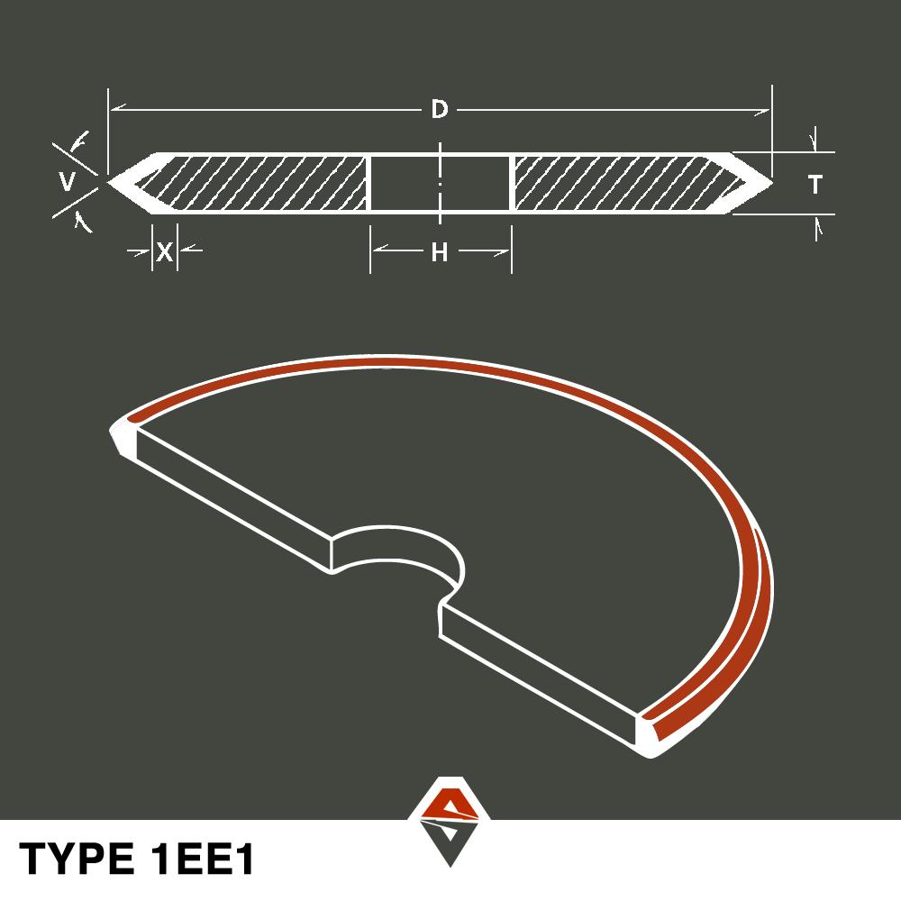 TYPE 1EE1