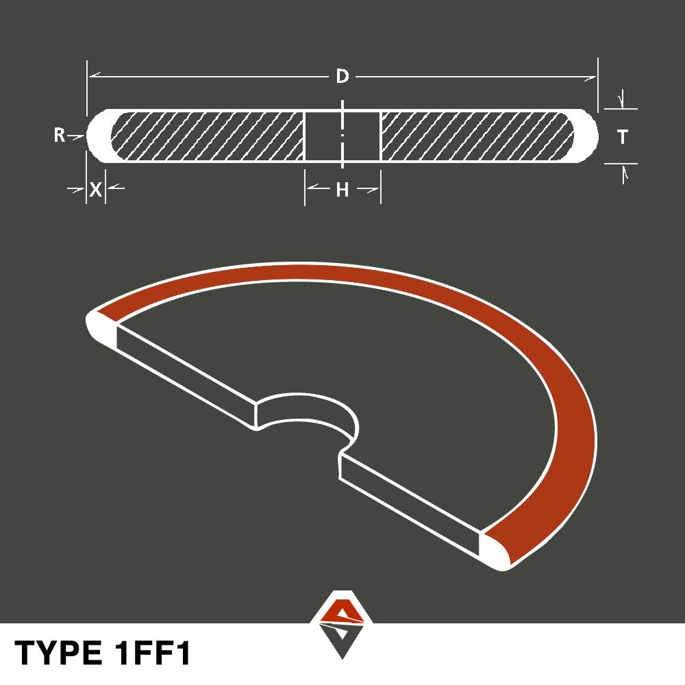 TYPE 1FF1