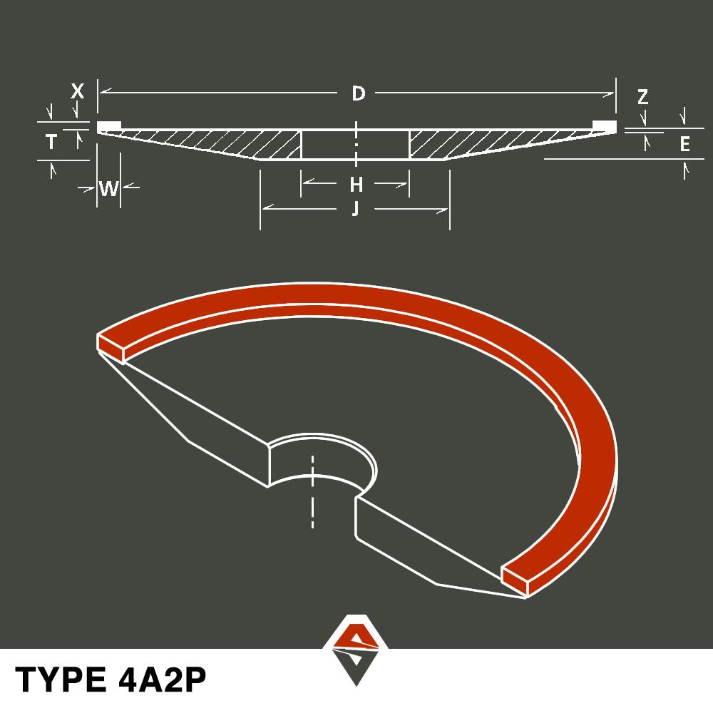 TYPE 4A2P