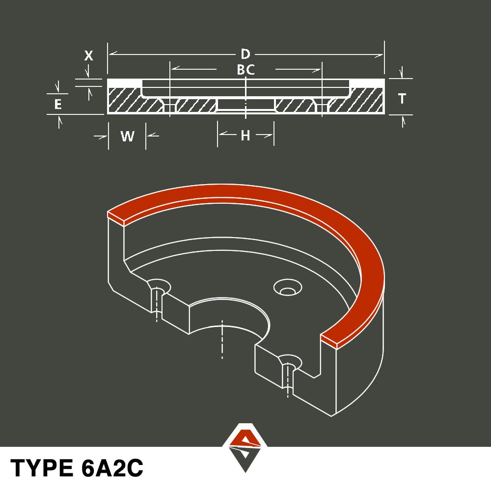 TYPE 6A2C