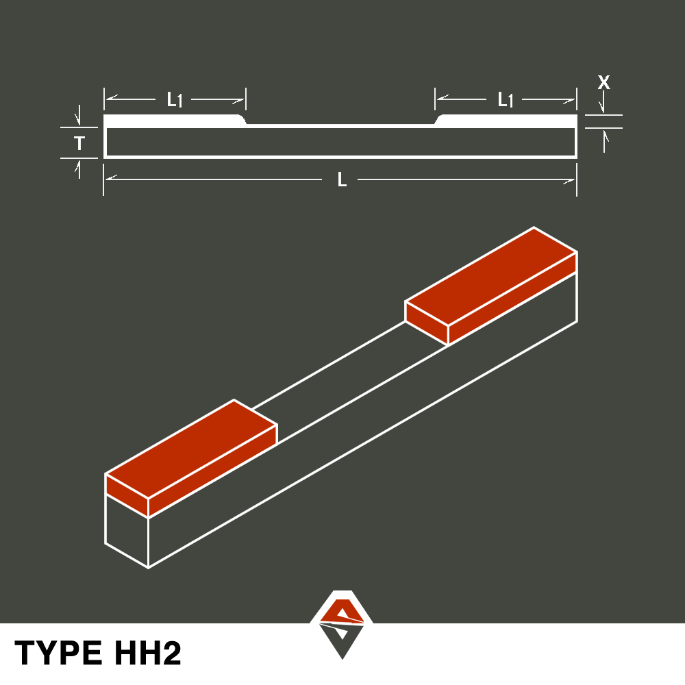 TYPE HH2